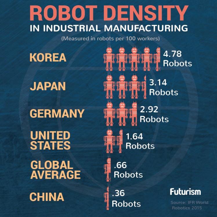 robot-density_v4-1
